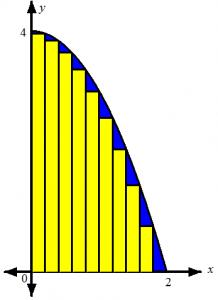 Parabola_10