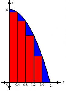 Parabola_5