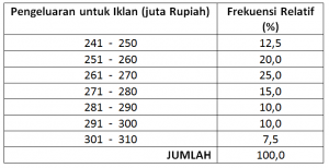 dfk_tabel_2