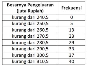 dfk_tabel_4