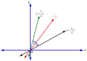 garis_bagi_sudut_dua_garis_01