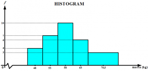 Histogram_2