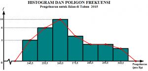 Histogram_PF