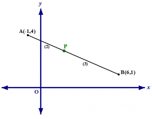 titik_bagi_segmen_garis_2