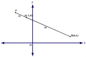 titik_bagi_segmen_garis_3