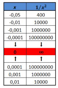 limit_tak_hingga_t1