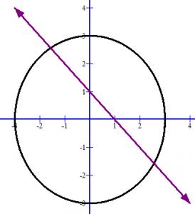 grs_sgg_lingkaran_1