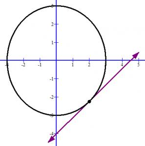 grs_sgg_lingkaran_2