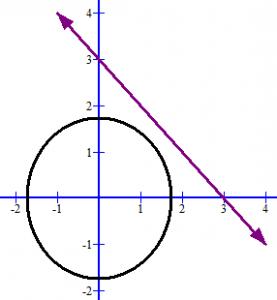 grs_sgg_lingkaran_3