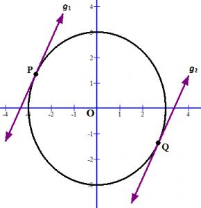 grs_sgg_lingkaran_4