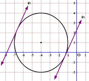 grs_sgg_lingkaran_5