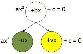 pk_faktor_3