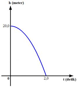 parabola_1